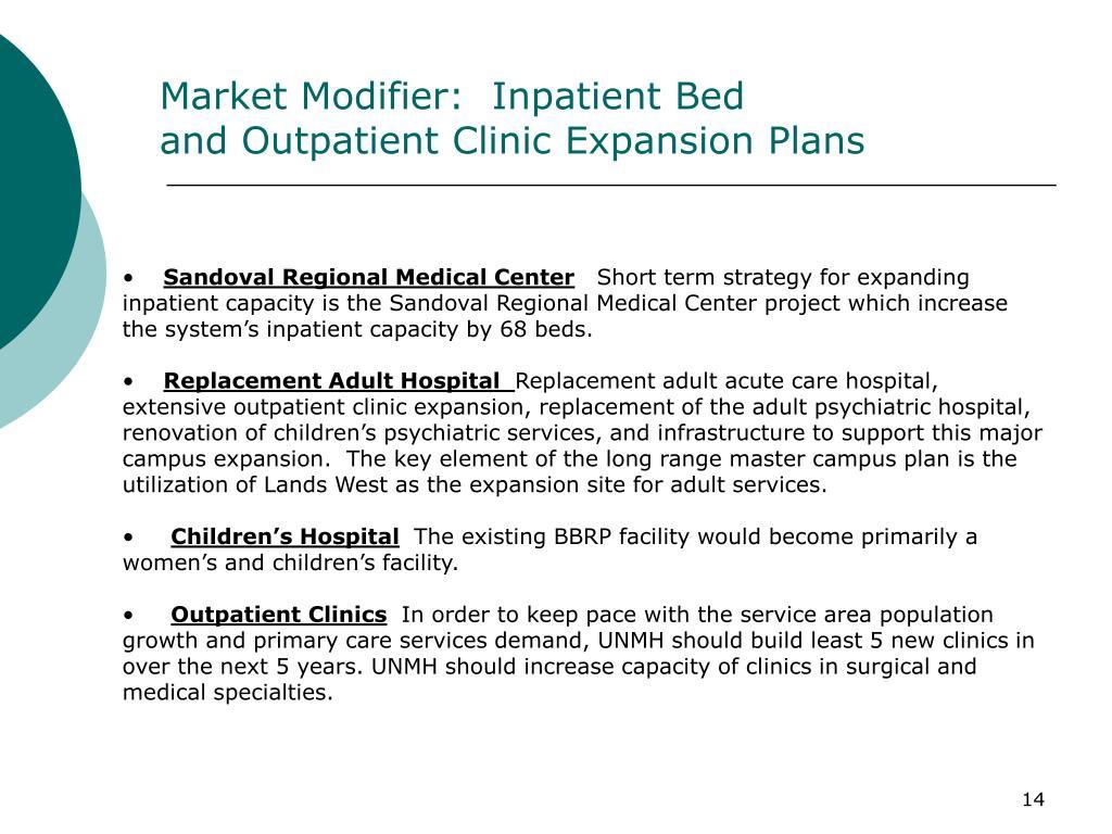 Market Modifier:  Inpatient Bed