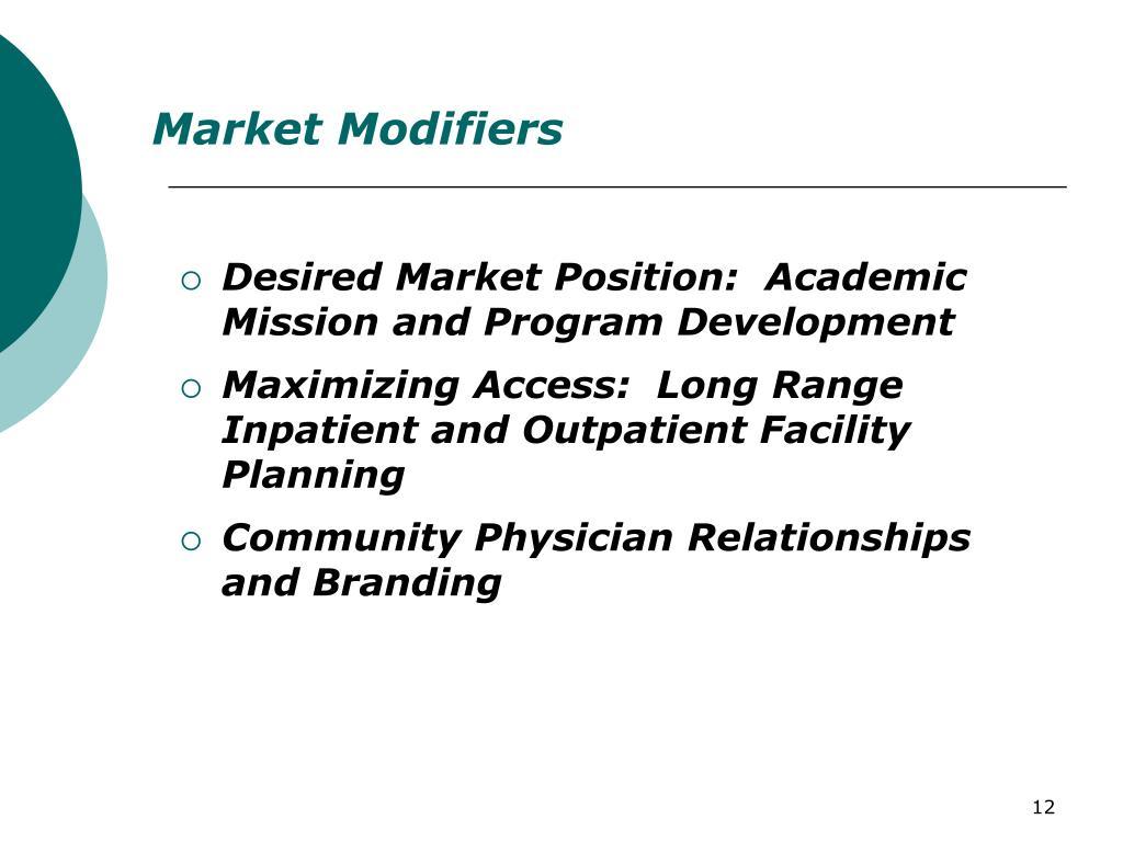 Market Modifiers