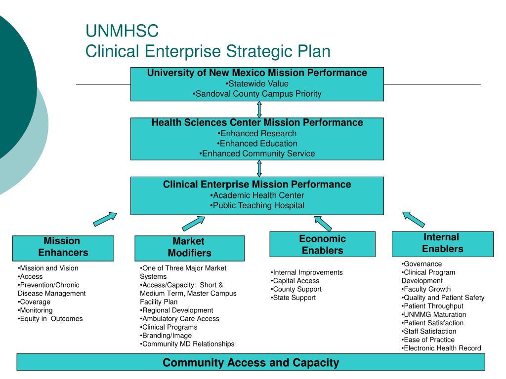 UNMHSC