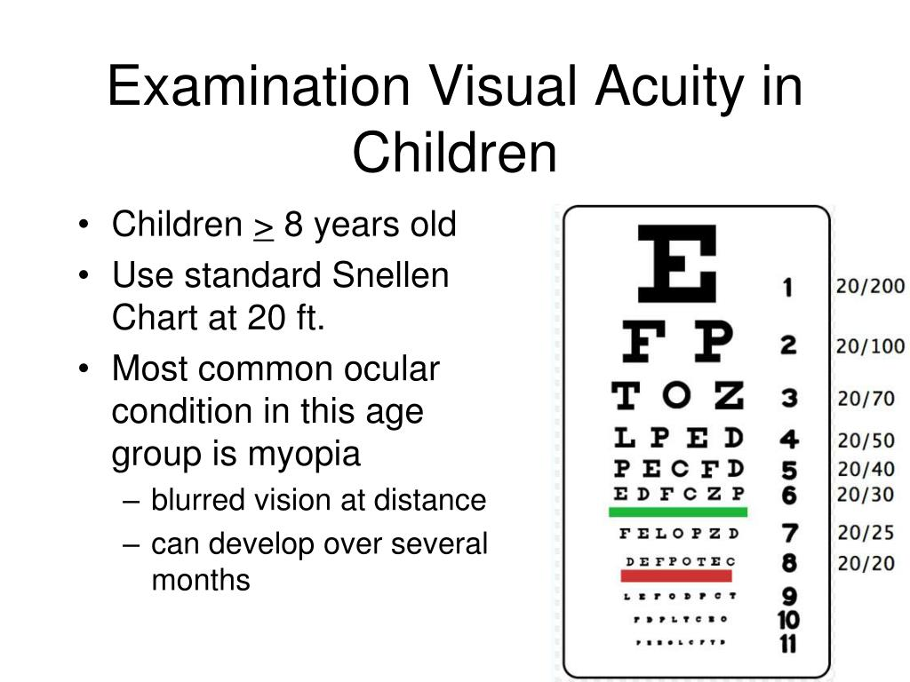 Examination Visual Acuity in Children