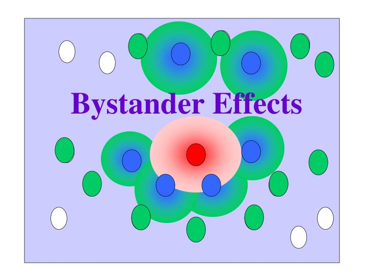 Bystander effects