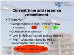 current time and resource commitment