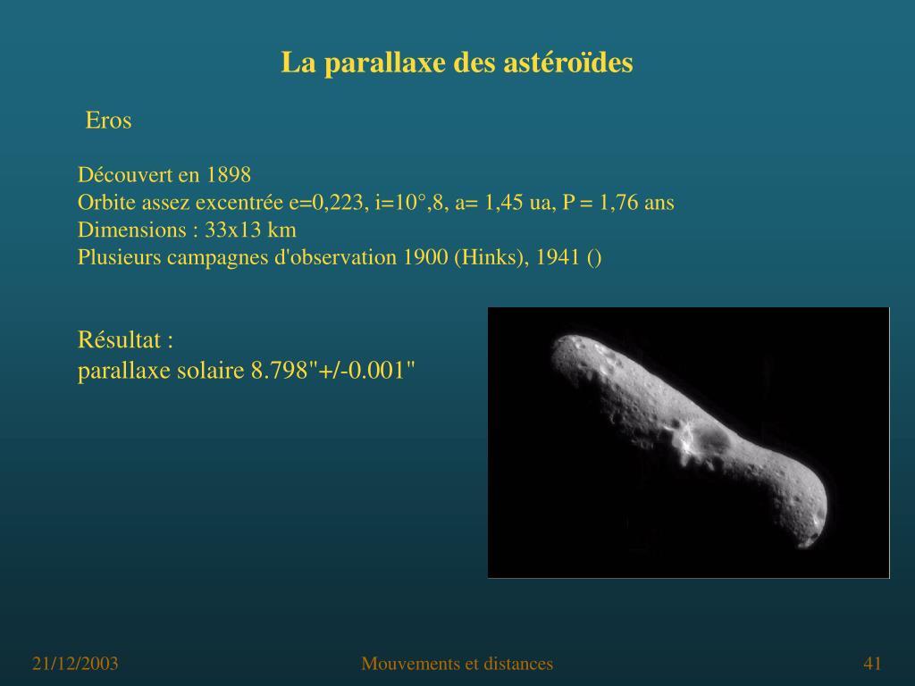 La parallaxe des astéroïdes
