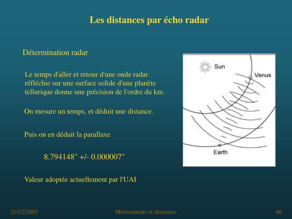 Le temps d'aller et retour d'une onde radar réfléchie sur une surface solide d'une planète tellurique donne une précision de l'ordre du km.