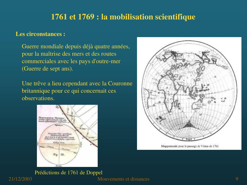 Prédictions de 1761 de Doppel