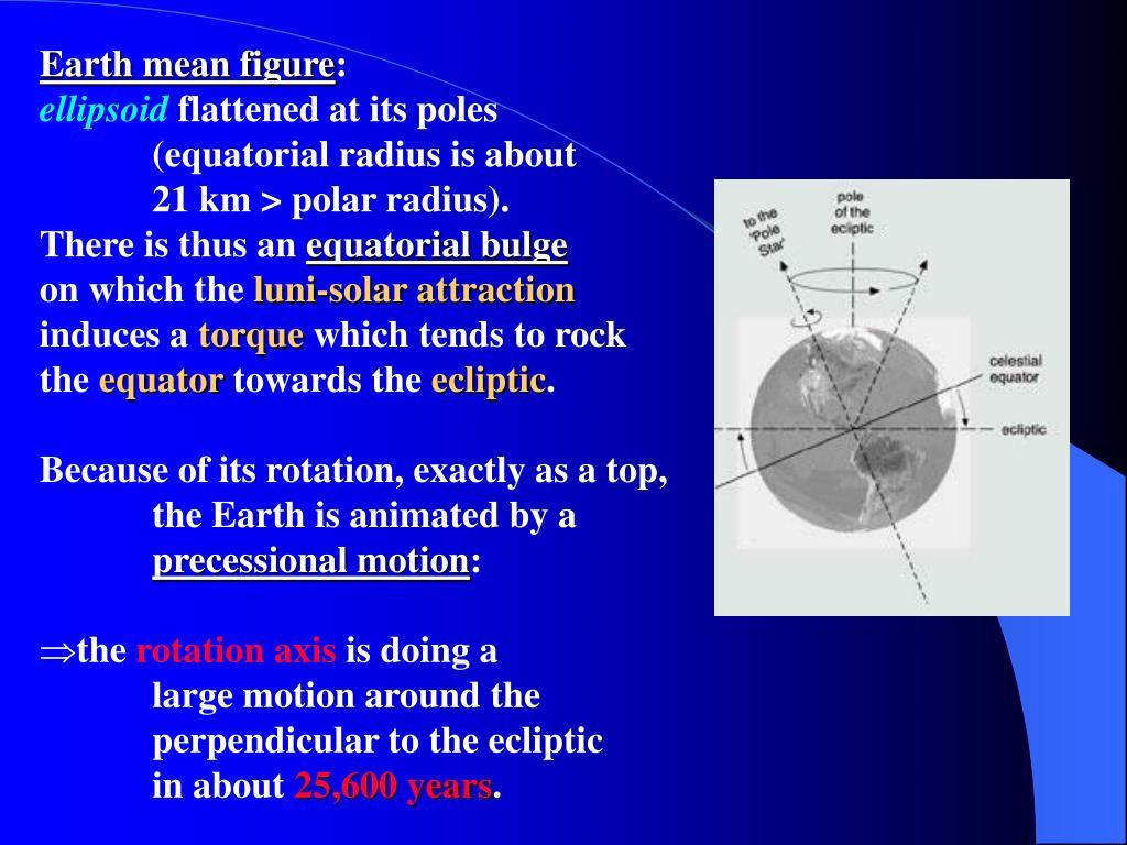 Earth mean figure