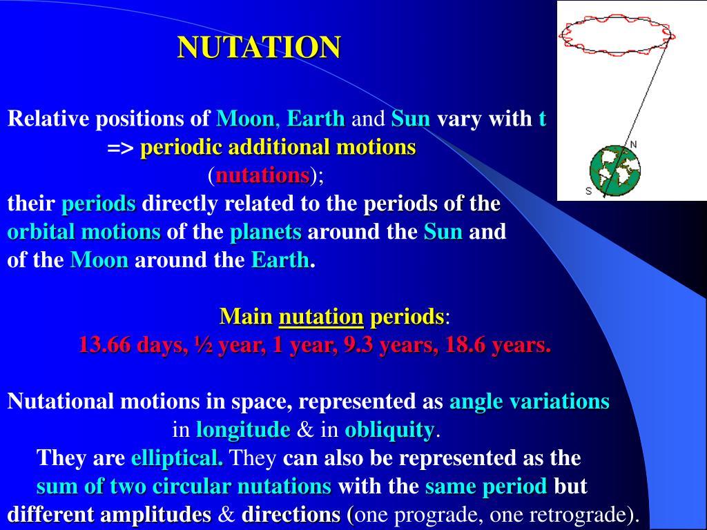 NUTATION