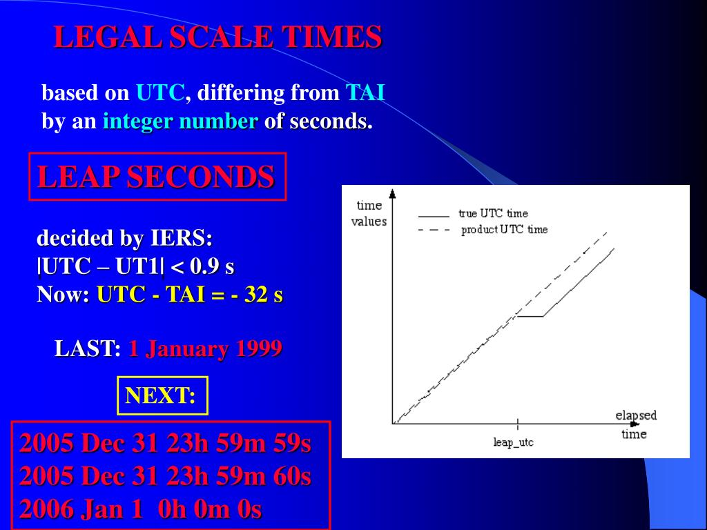 LEGAL SCALE TIMES