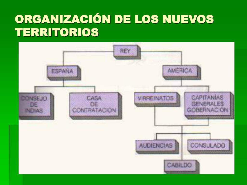 ORGANIZACIÓN DE LOS NUEVOS TERRITORIOS
