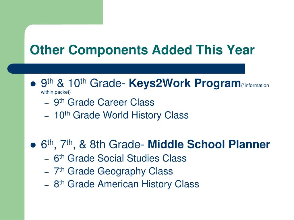 Other Components Added This Year