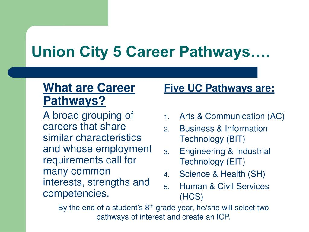 What are Career Pathways?