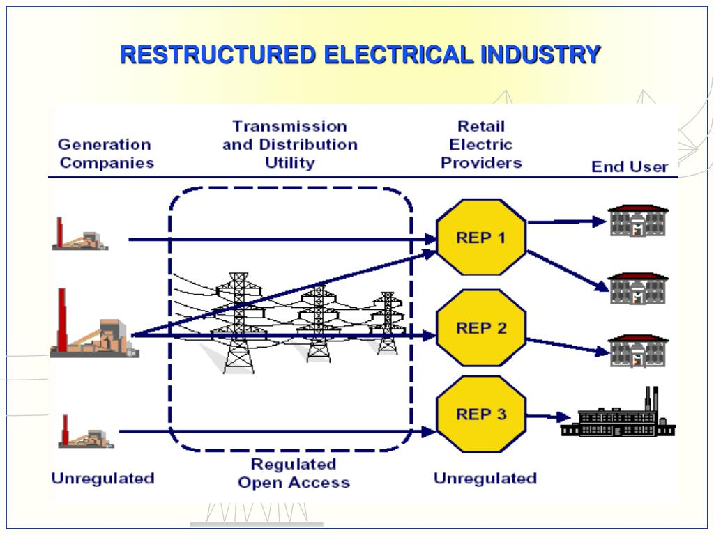 RESTRUCTURED ELECTRICAL INDUSTRY