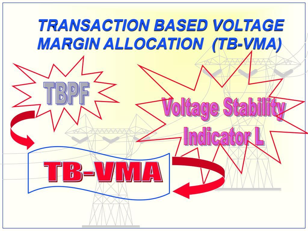 TRANSACTION BASED VOLTAGE MARGIN ALLOCATION  (TB-VMA)