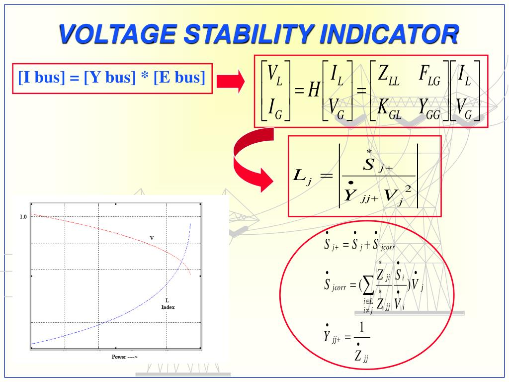 VOLTAGE STABILITY INDICATOR
