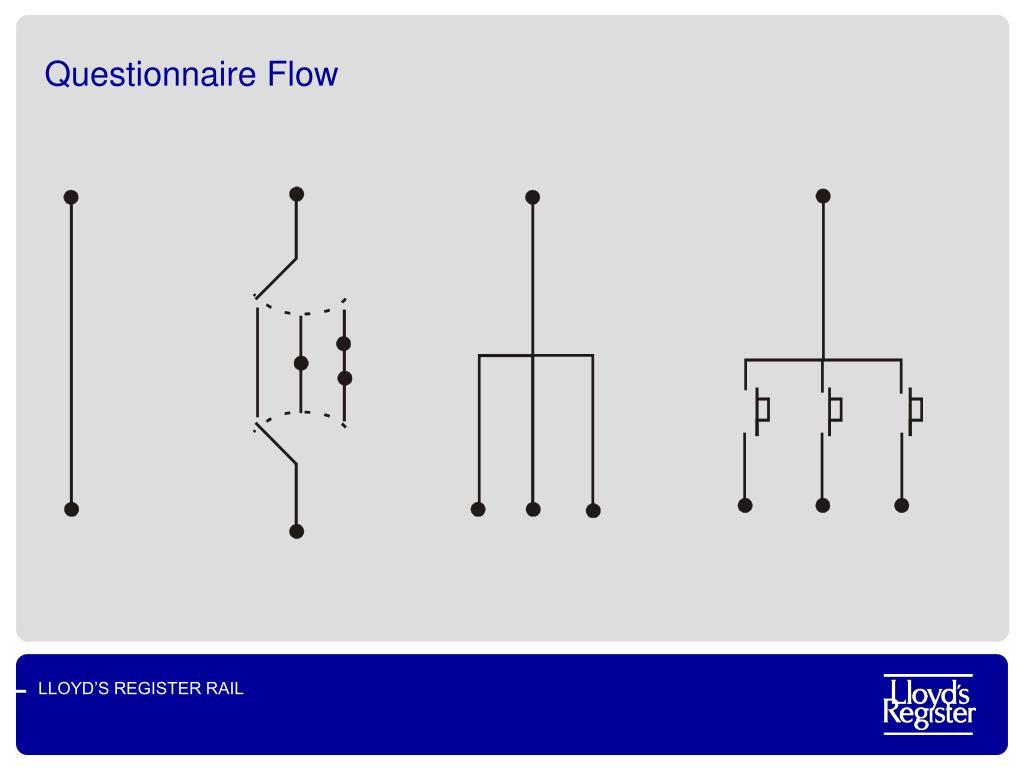 Questionnaire Flow