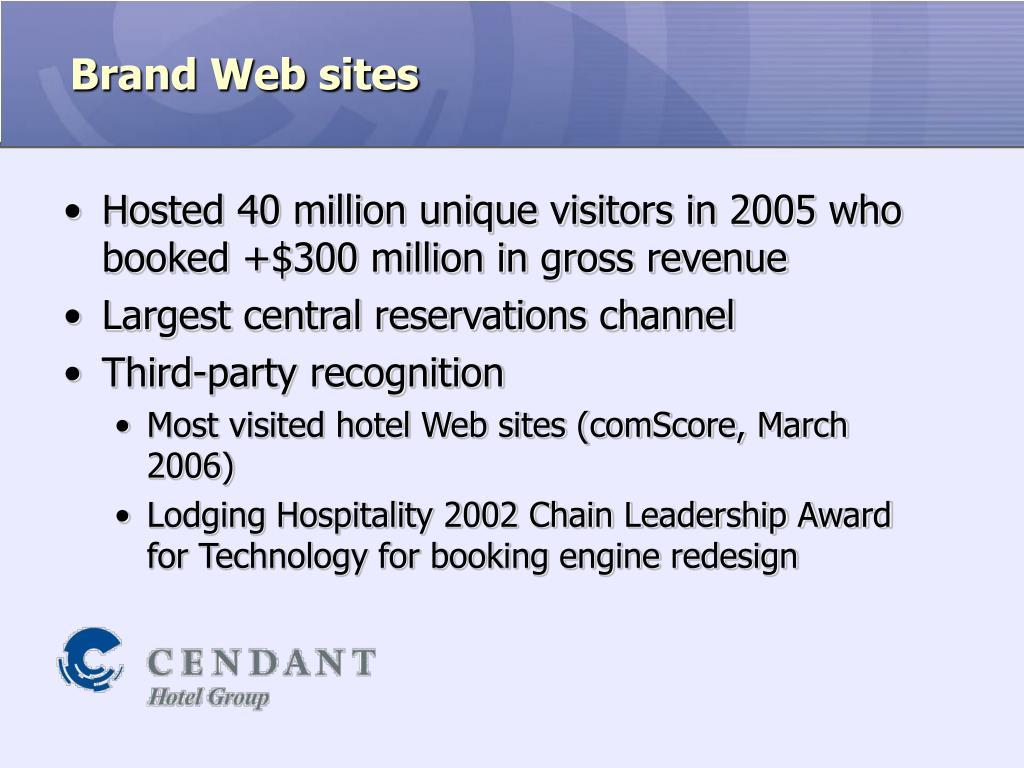 Brand Web sites