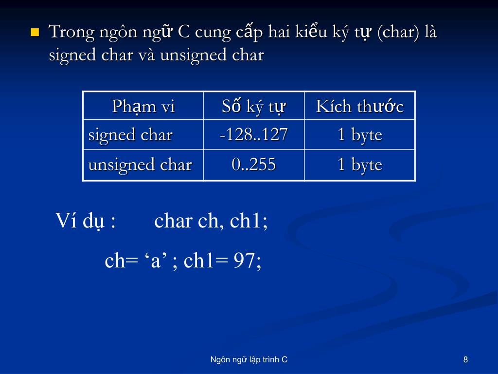 Trong ngôn ngữ C cung cấp hai kiểu ký tự (char) là signed char và unsigned char