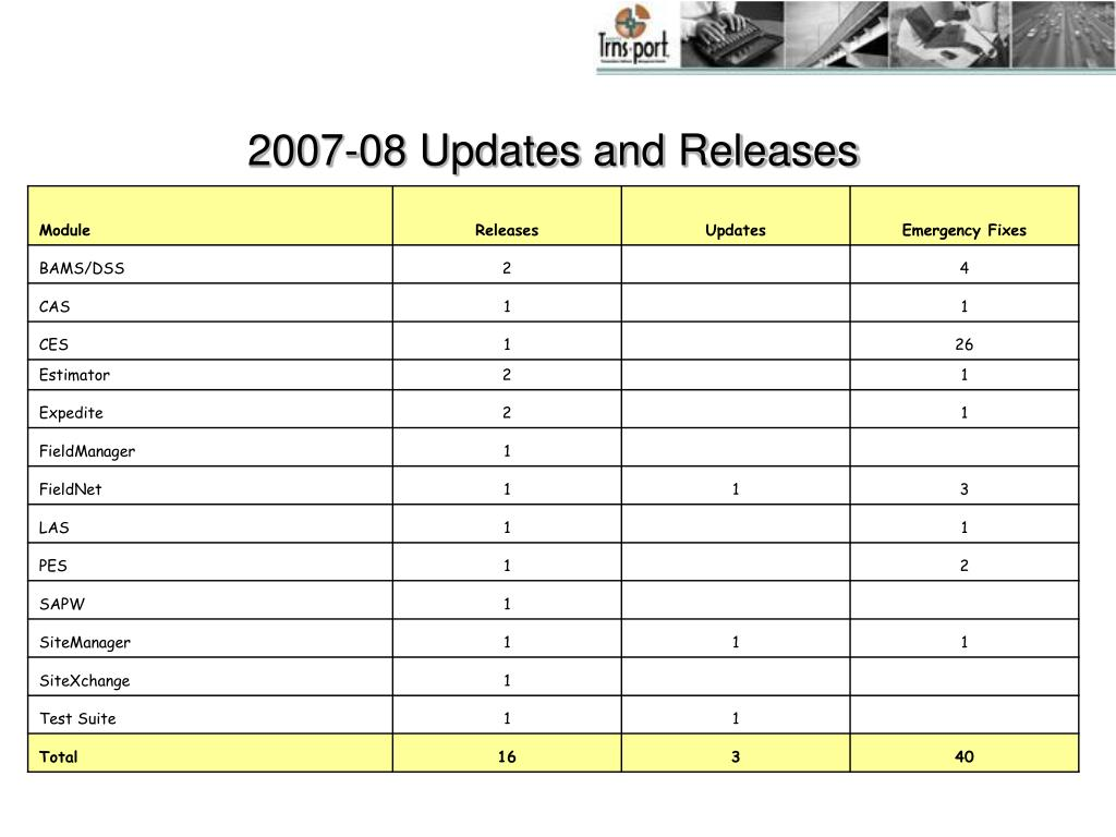 2007-08 Updates and Releases