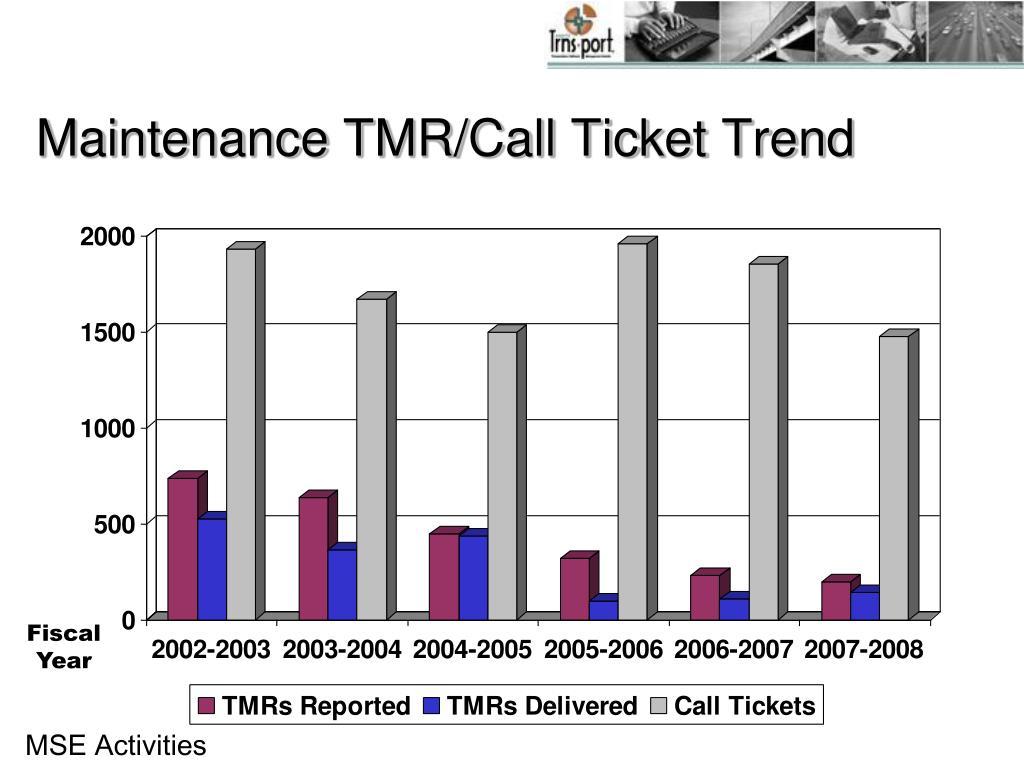 Maintenance TMR/Call Ticket Trend