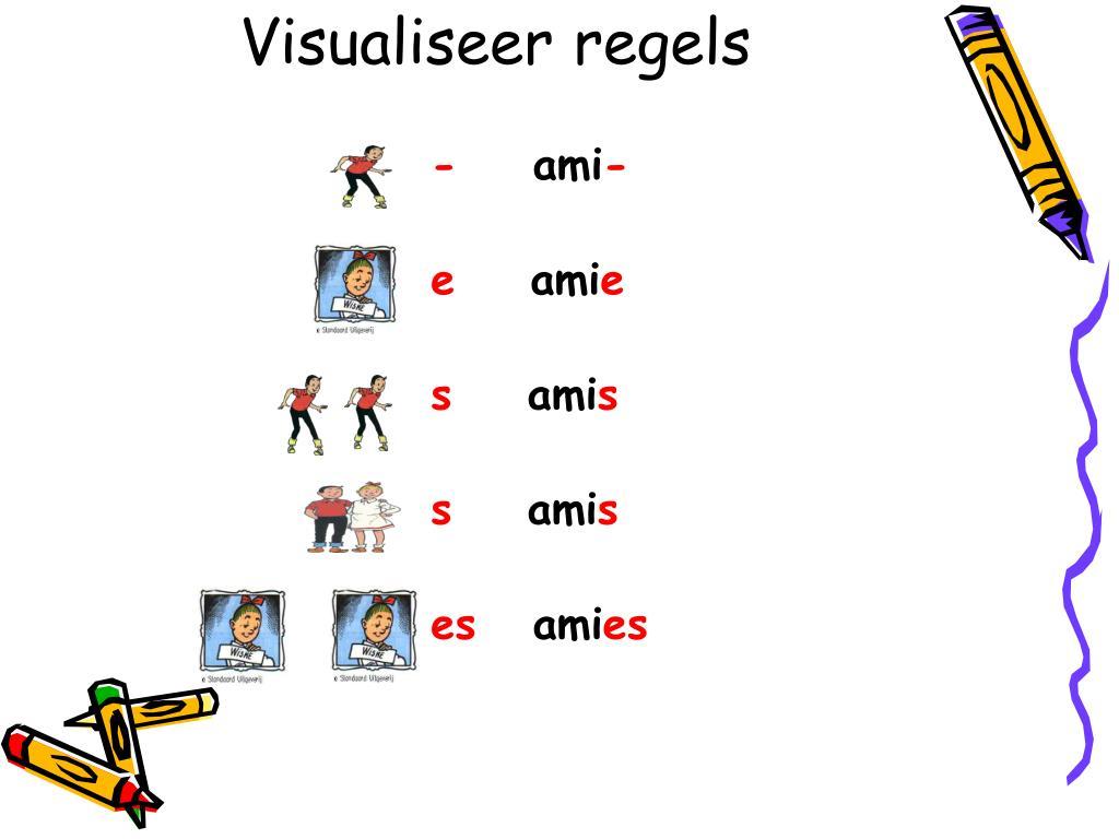 Visualiseer regels