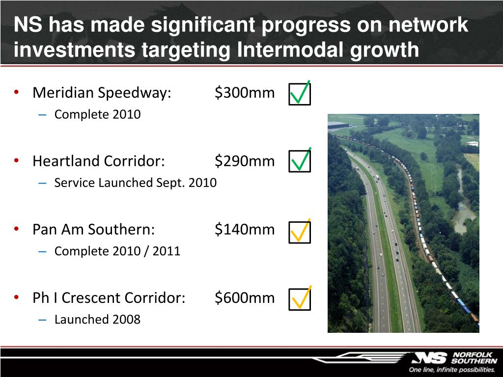 NS has made significant progress on network investments targeting Intermodal growth