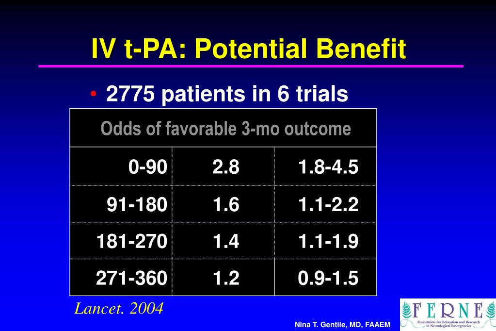 IV t-PA: Potential Benefit