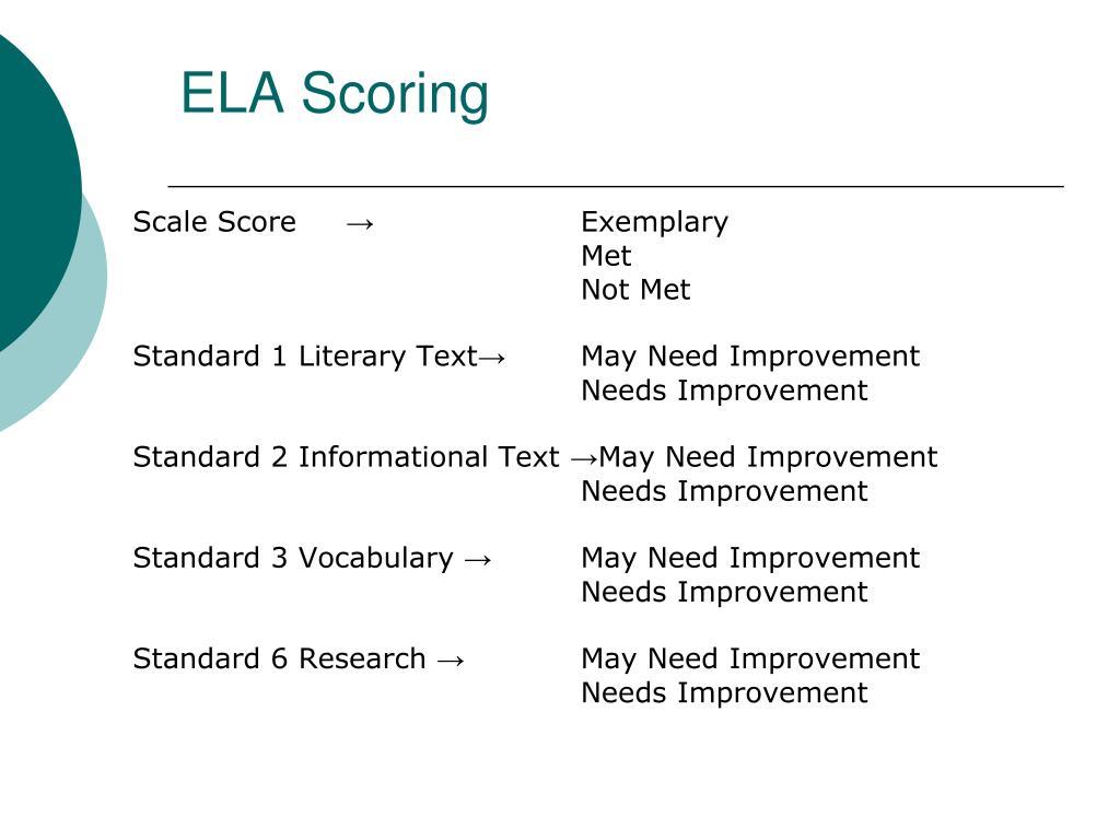 ELA Scoring