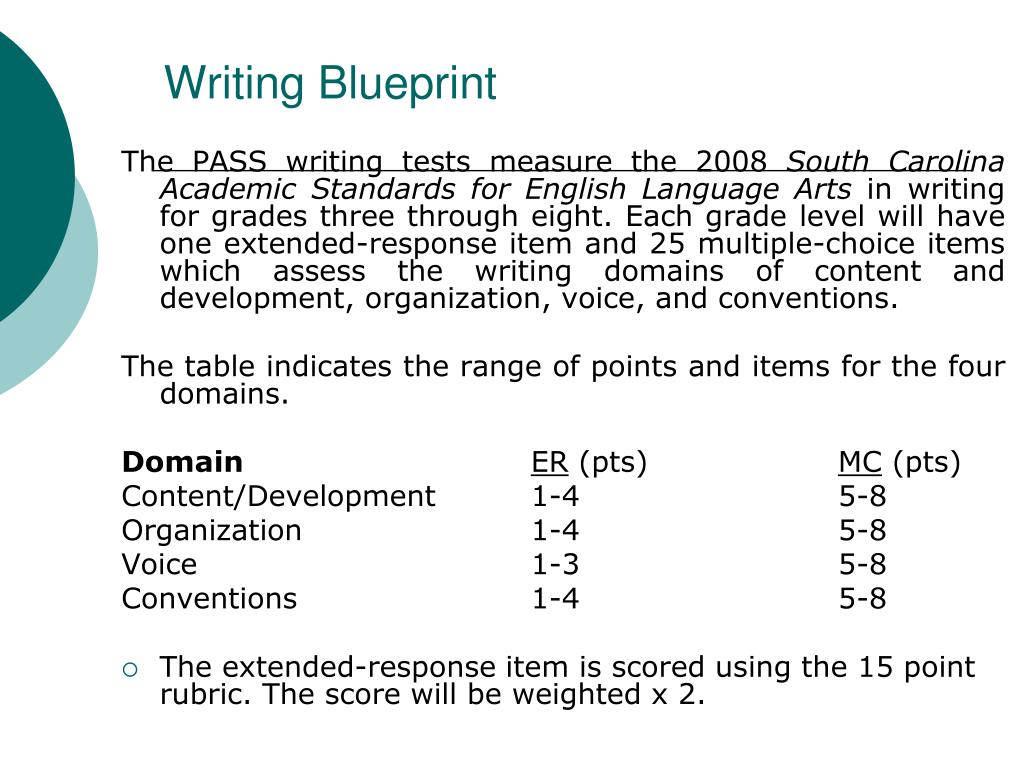 Writing Blueprint