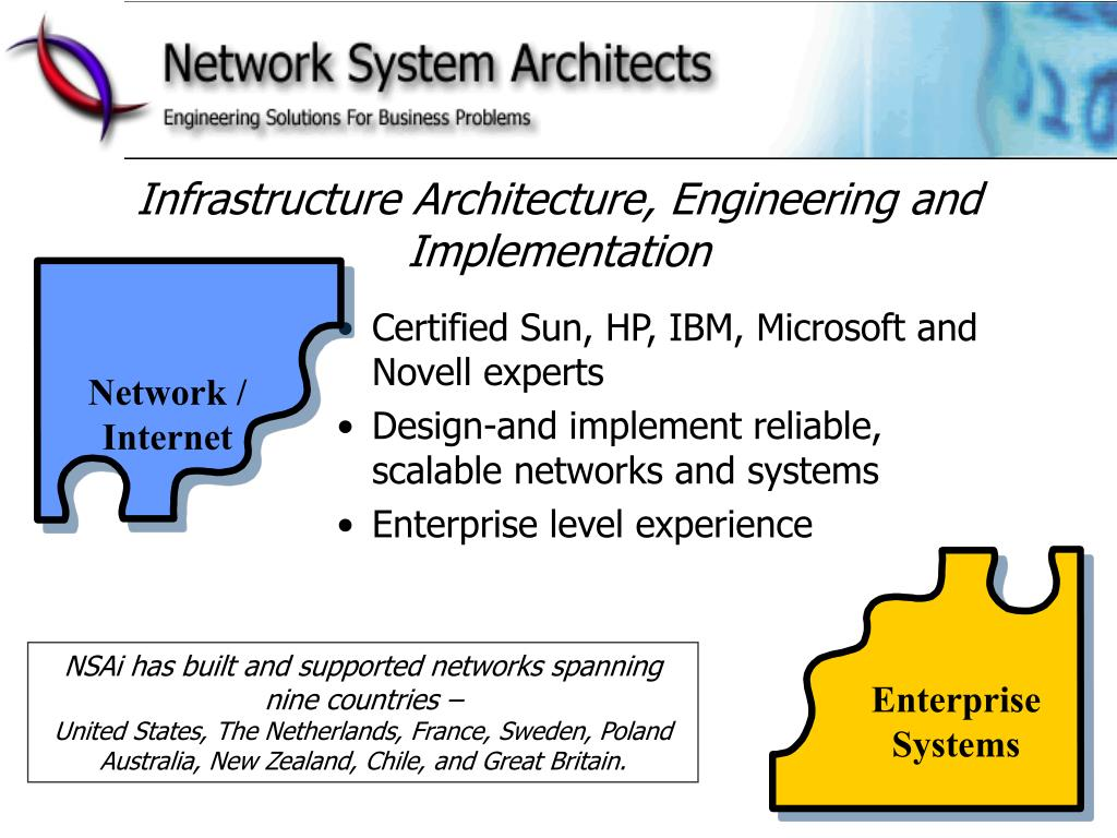Infrastructure Architecture, Engineering and Implementation