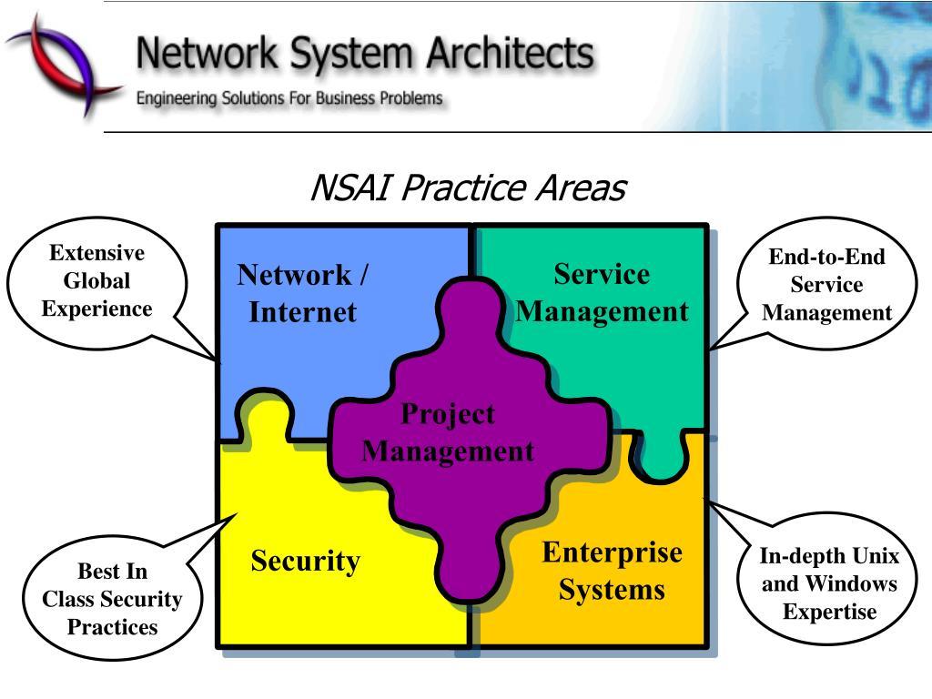 NSAI Practice Areas
