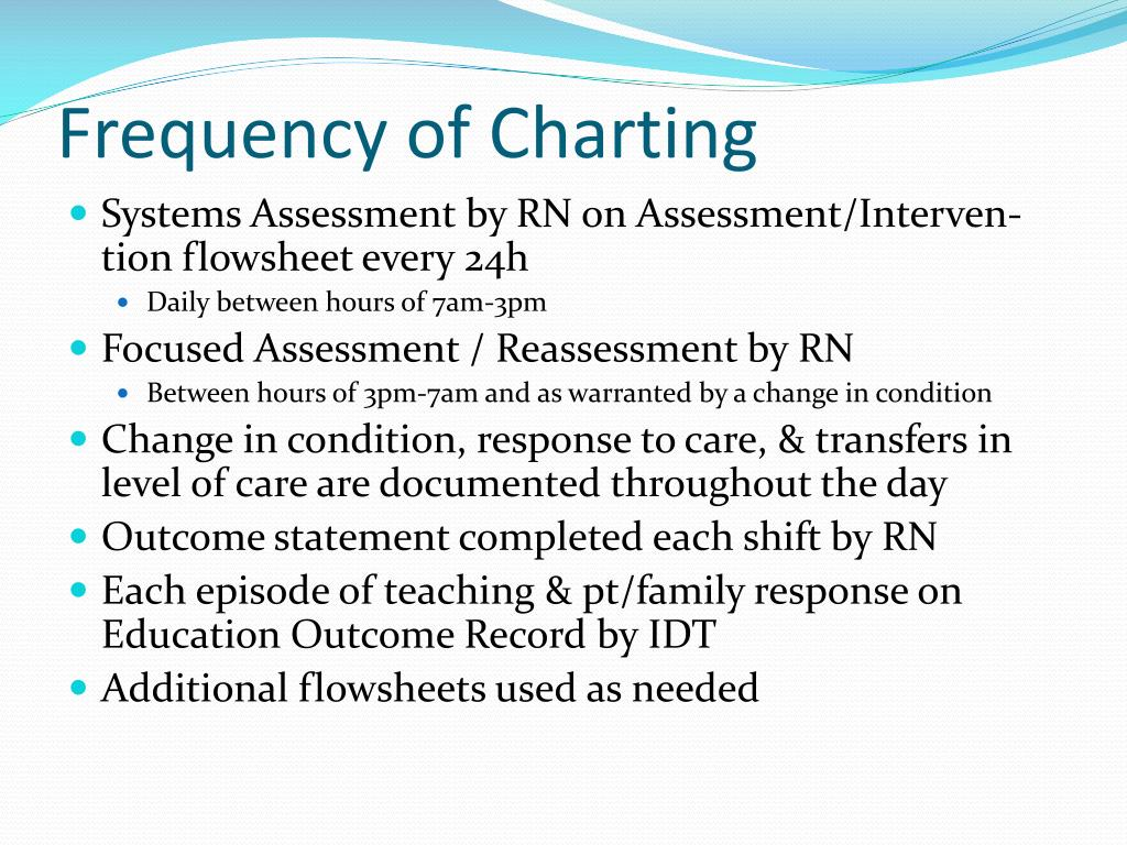 Frequency of Charting