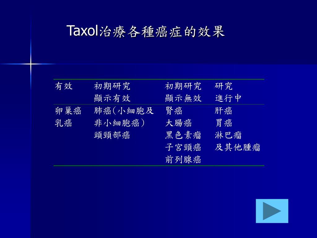 Taxol