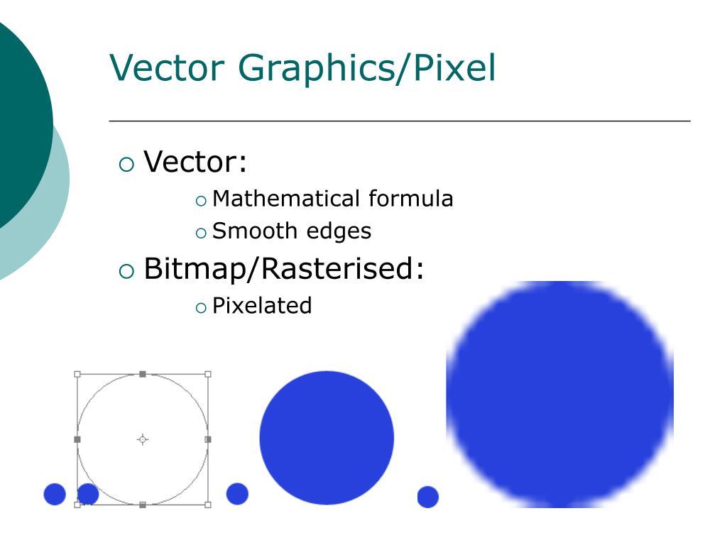Vector Graphics/Pixel