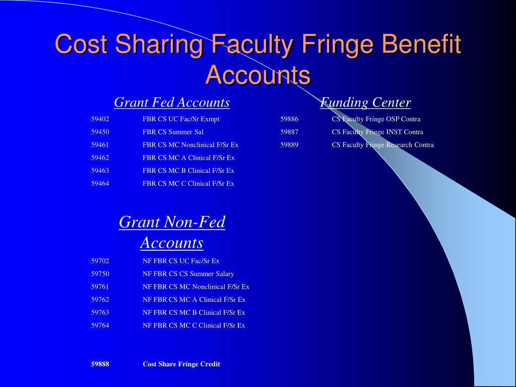 Cost Sharing Faculty Fringe Benefit Accounts