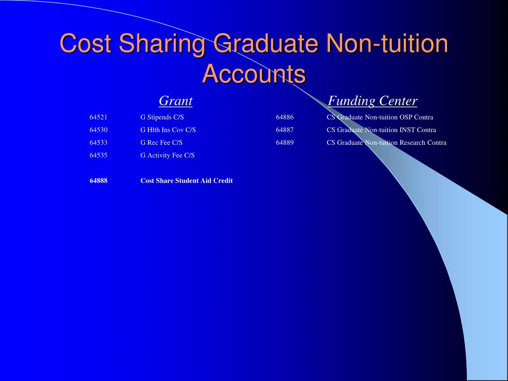 Cost Sharing Graduate Non-tuition  Accounts