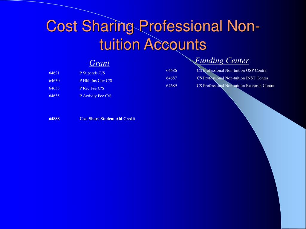 Cost Sharing Professional Non-tuition Accounts