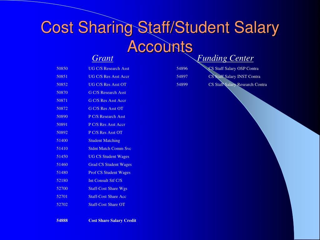 Cost Sharing Staff/Student Salary Accounts