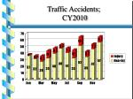 traffic accidents cy2010