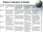 rubrics indicators of quality