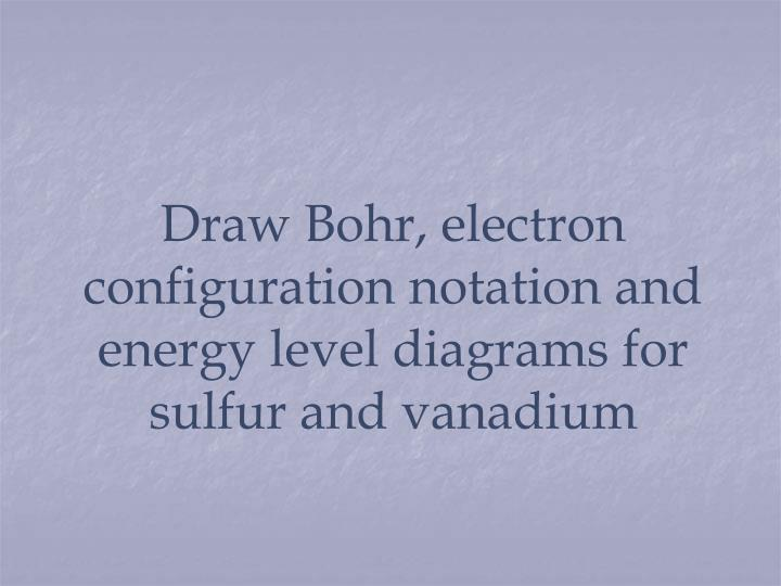 Ppt Electron Configuration Powerpoint Presentation Id557532