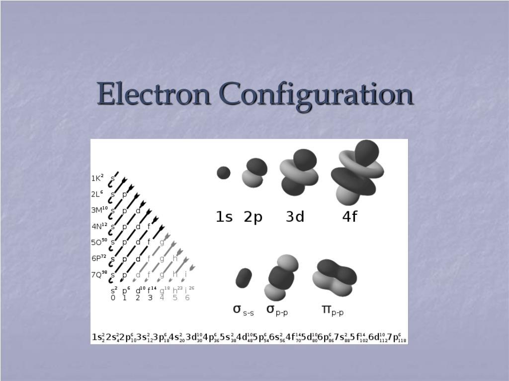 electron configuration l.