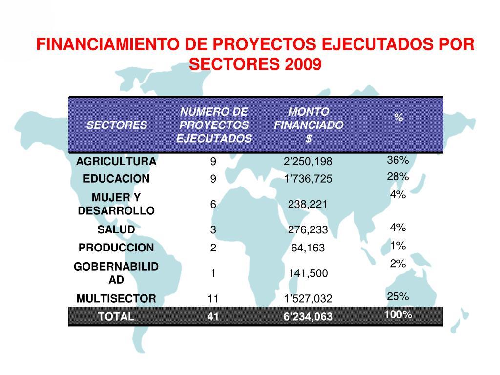 FINANCIAMIENTO DE PROYECTOS EJECUTADOS POR SECTORES 2009