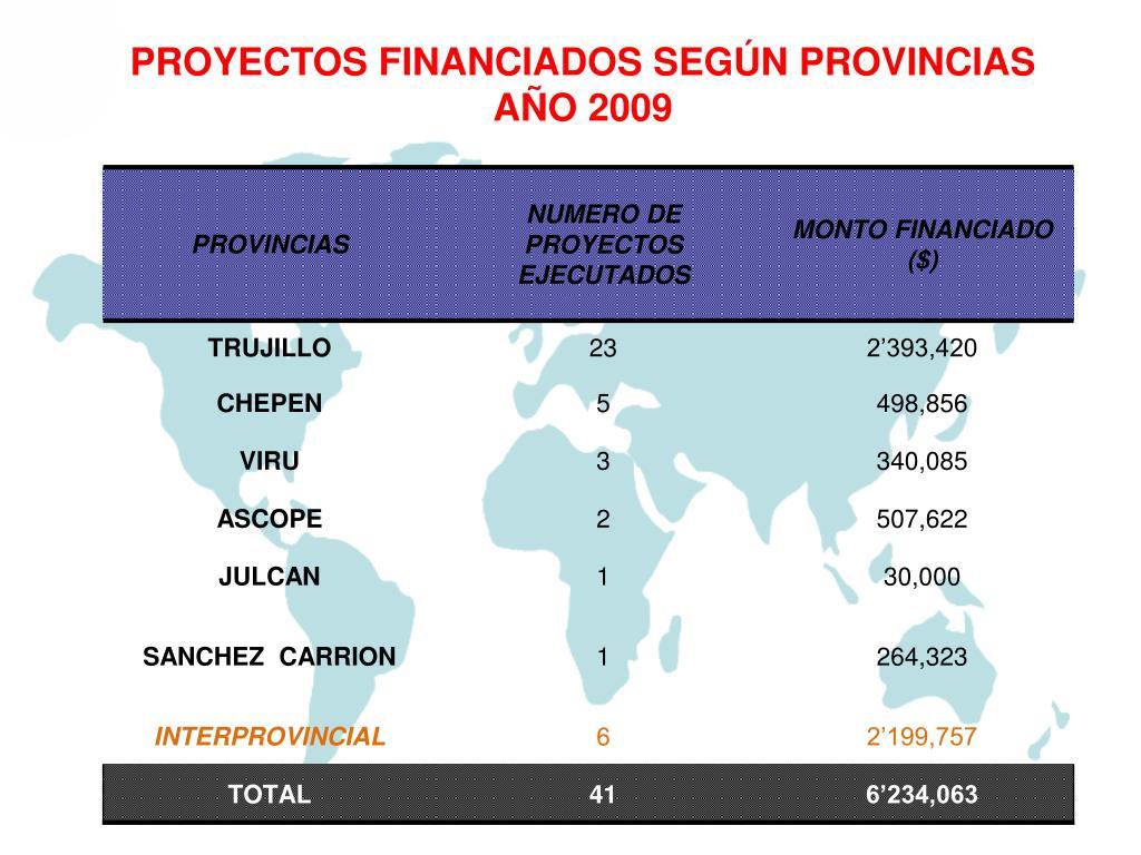 PROYECTOS FINANCIADOS SEGÚN PROVINCIAS