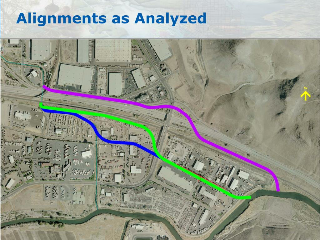 Alignments as Analyzed