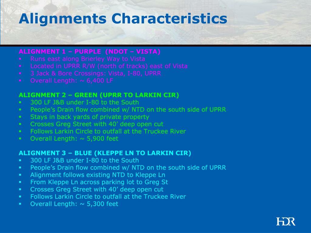 Alignments Characteristics