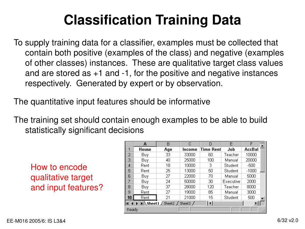 Classification Training Data