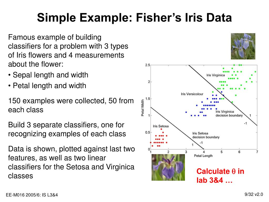 Simple Example: Fisher's Iris Data