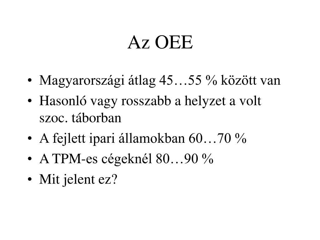 Az OEE
