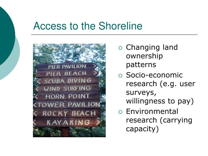 Access to the Shoreline