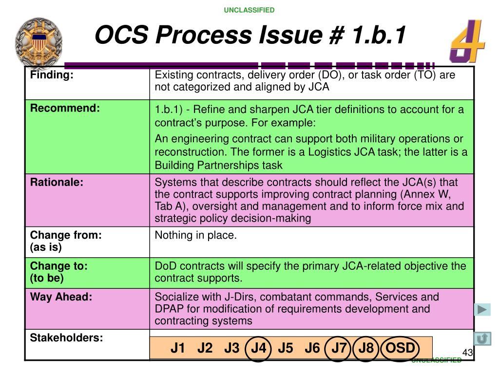 OCS Process Issue # 1.b.1
